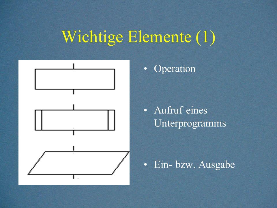 Wichtige Elemente (1) Operation Aufruf eines Unterprogramms