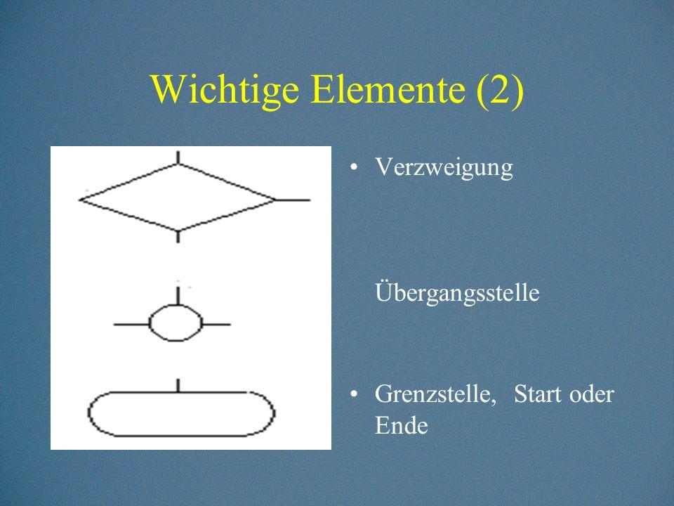 Wichtige Elemente (2) Verzweigung Übergangsstelle