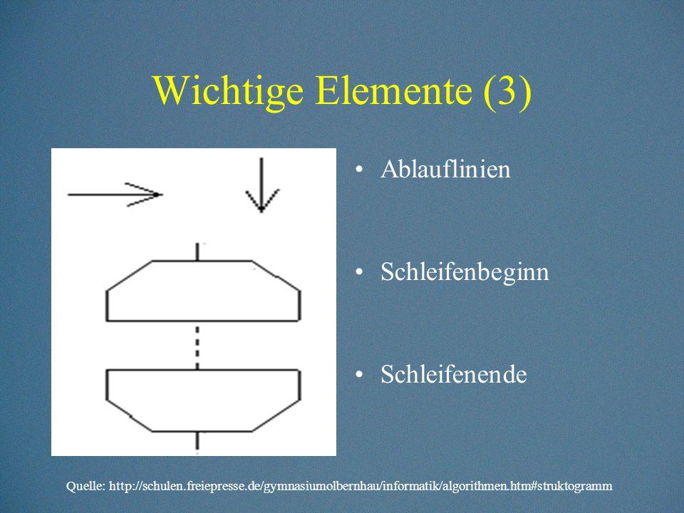 Wichtige Elemente (3) Ablauflinien Schleifenbeginn Schleifenende