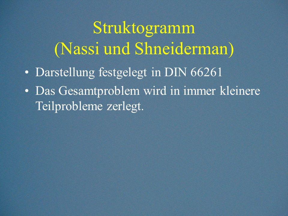 Struktogramm (Nassi und Shneiderman)