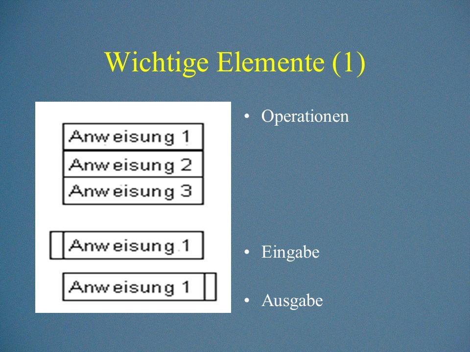 Wichtige Elemente (1) Operationen Eingabe Ausgabe