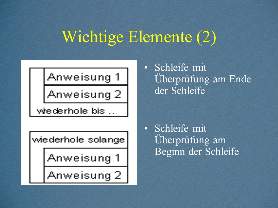 Wichtige Elemente (2) Schleife mit Überprüfung am Ende der Schleife
