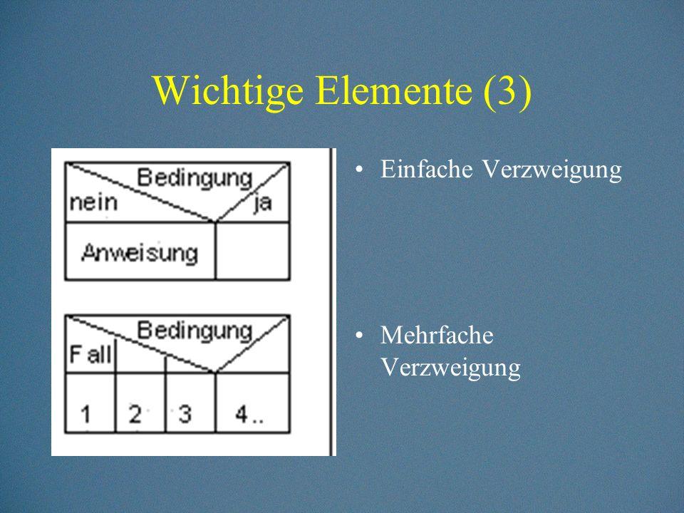 Wichtige Elemente (3) Einfache Verzweigung Mehrfache Verzweigung