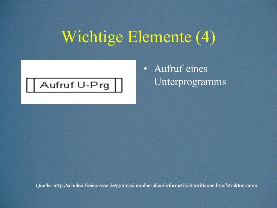 Wichtige Elemente (4) Aufruf eines Unterprogramms