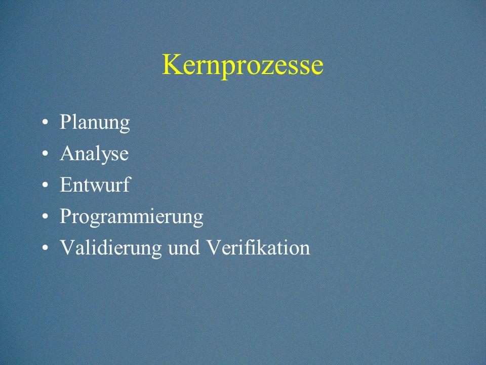 Kernprozesse Planung Analyse Entwurf Programmierung