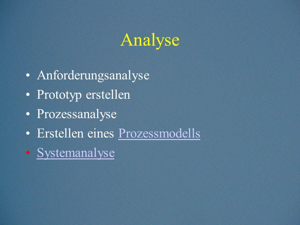 Analyse Anforderungsanalyse Prototyp erstellen Prozessanalyse