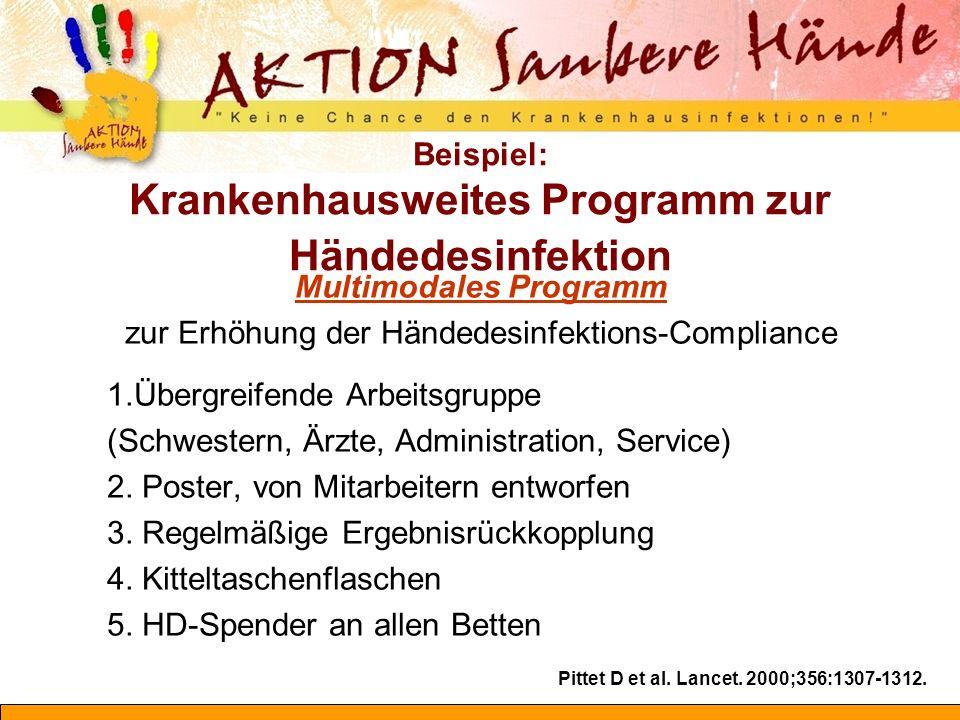 Beispiel: Krankenhausweites Programm zur Händedesinfektion
