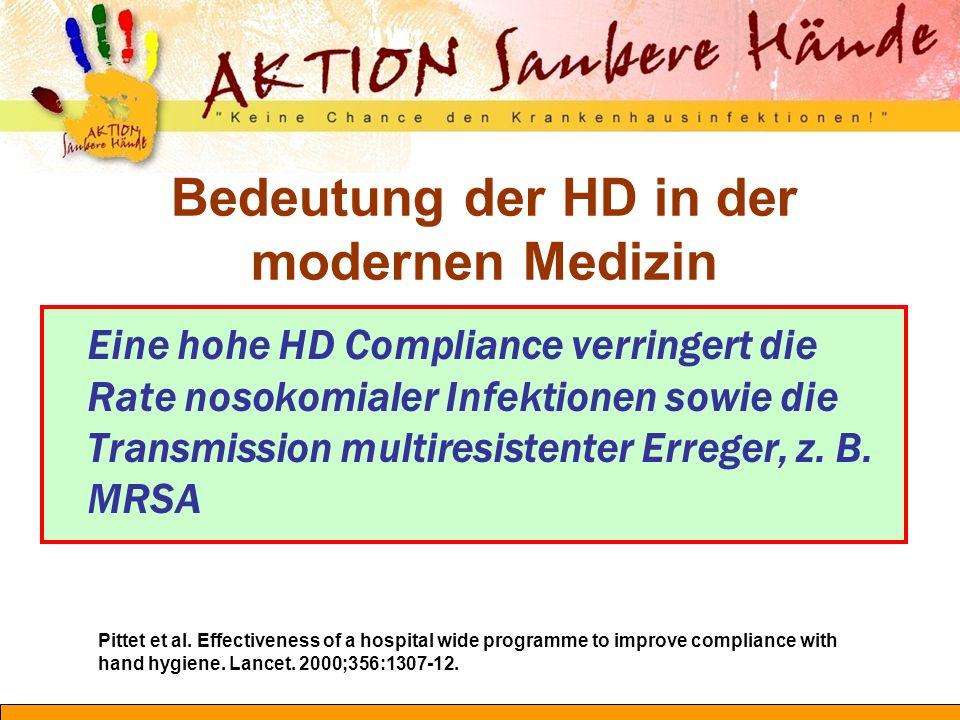 Bedeutung der HD in der modernen Medizin