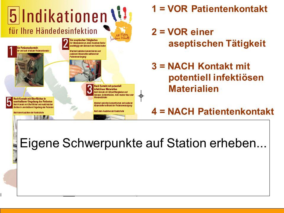 Eigene Schwerpunkte auf Station erheben...