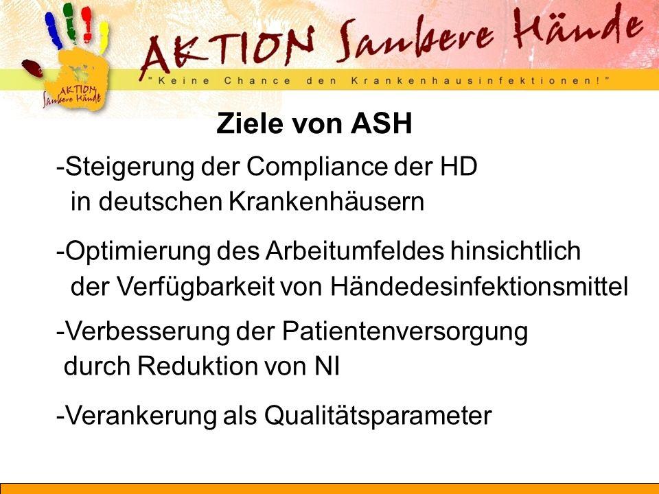 Ziele von ASH Steigerung der Compliance der HD