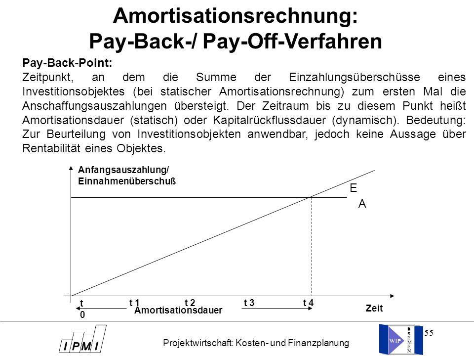 Amortisationsrechnung: Pay-Back-/ Pay-Off-Verfahren