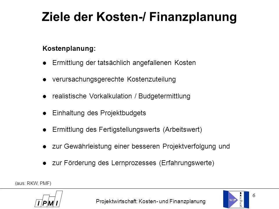 Ziele der Kosten-/ Finanzplanung