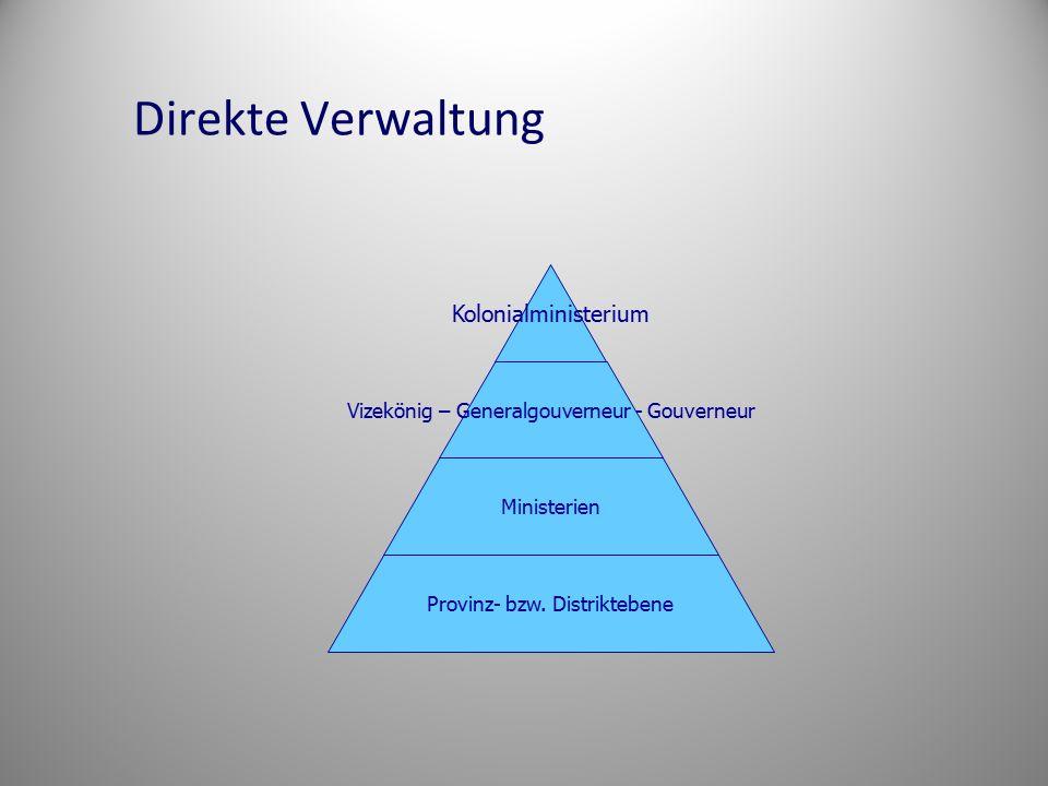 Direkte Verwaltung Kolonialministerium