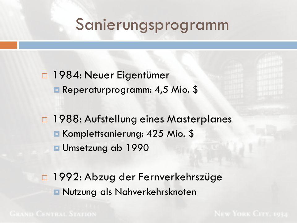 Sanierungsprogramm 1984: Neuer Eigentümer