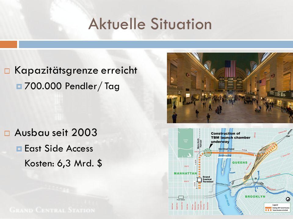 Aktuelle Situation Kapazitätsgrenze erreicht Ausbau seit 2003