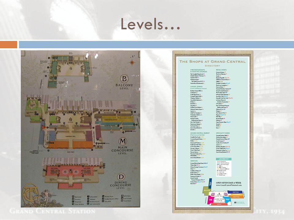 Levels… Über 100 Shops und Restaurants