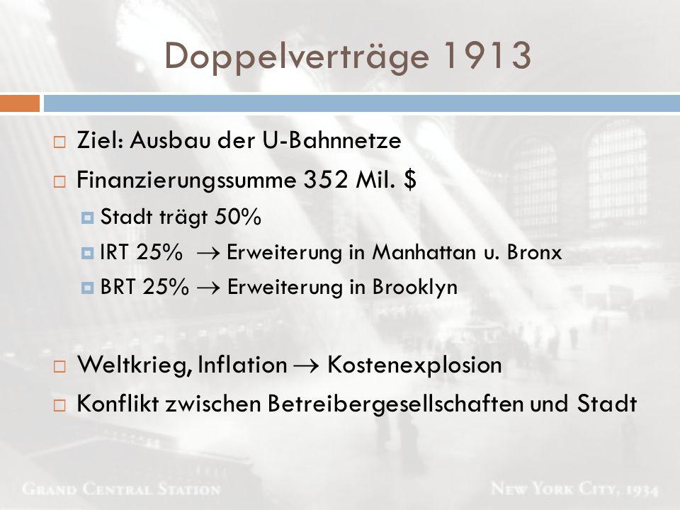 Doppelverträge 1913 Ziel: Ausbau der U-Bahnnetze