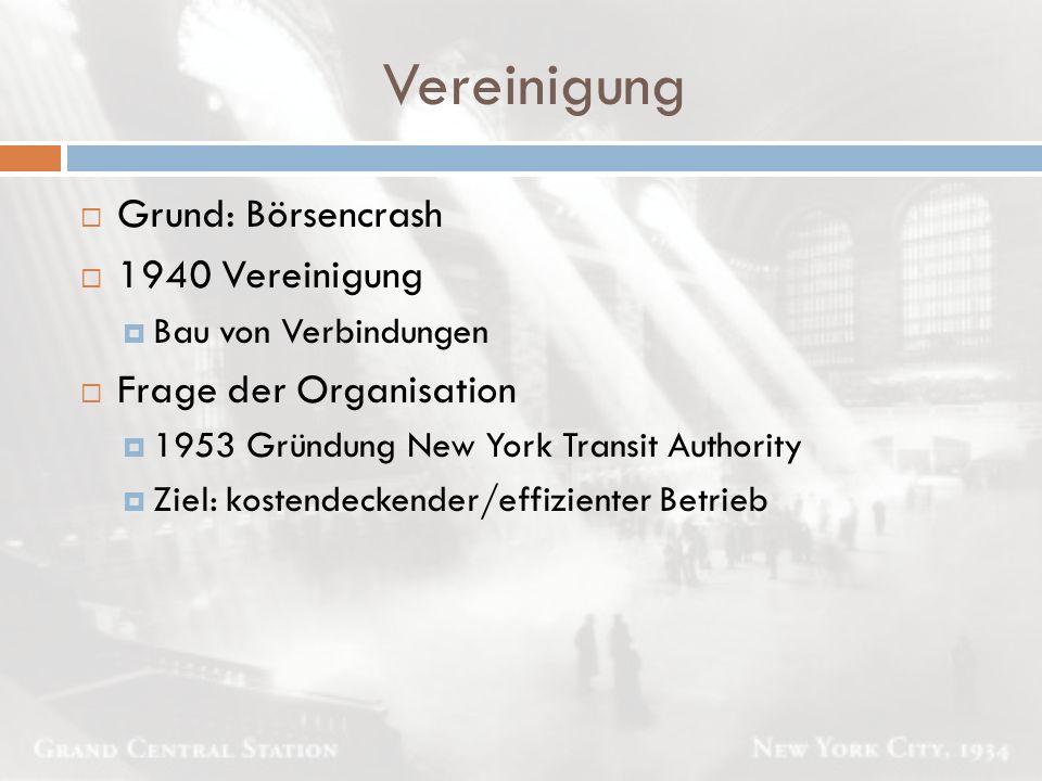 Vereinigung Grund: Börsencrash 1940 Vereinigung Frage der Organisation