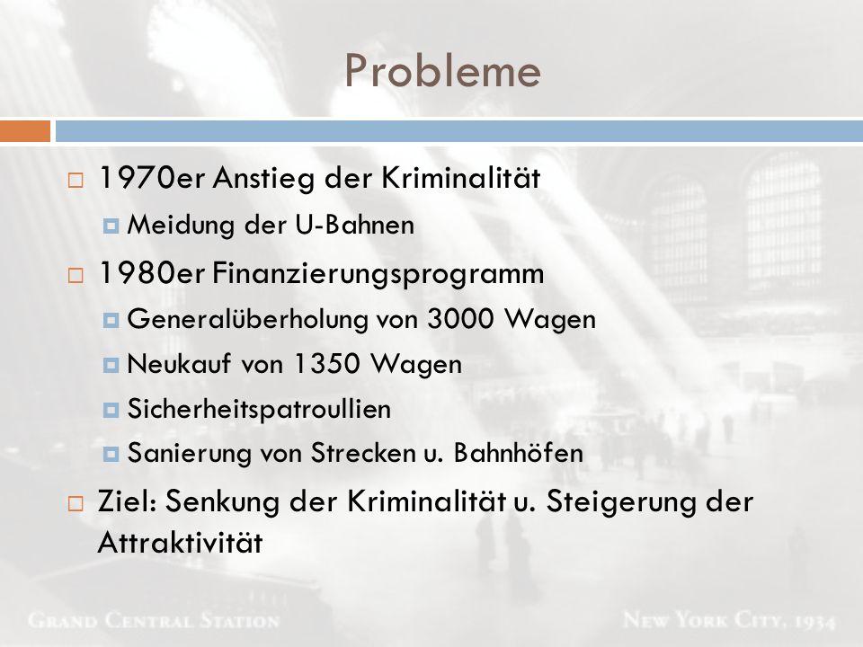 Probleme 1970er Anstieg der Kriminalität 1980er Finanzierungsprogramm
