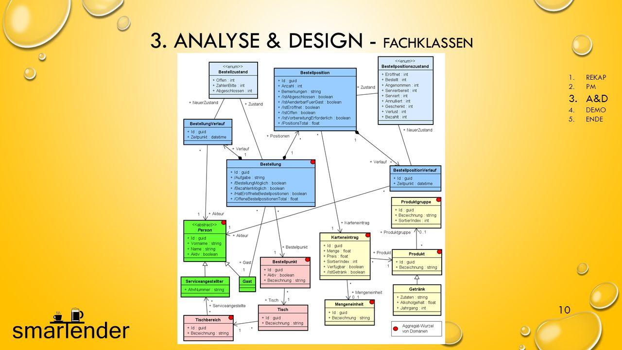 3. ANALYSE & DESIGN - Fachklassen