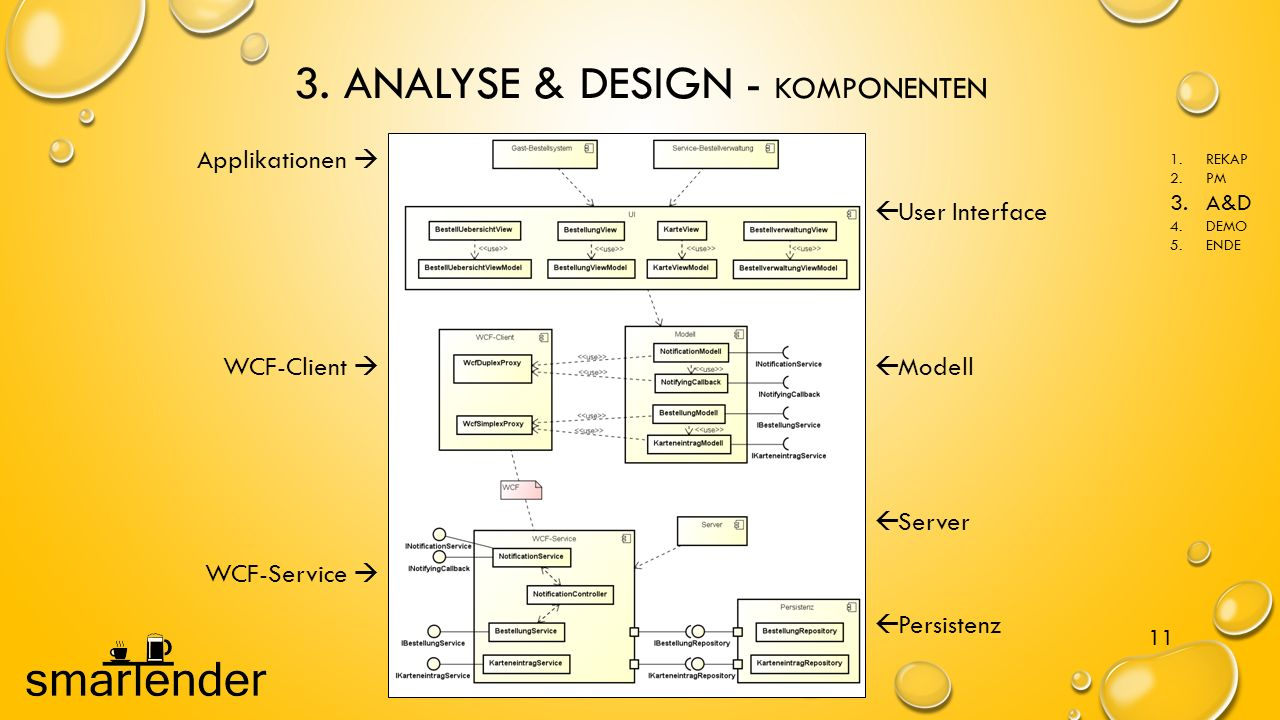 3. ANALYSE & DESIGN - Komponenten
