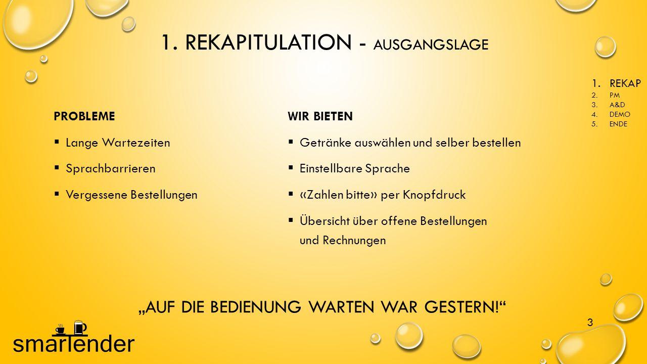 1. REKAPITULATION - AUSGANGSLAGE