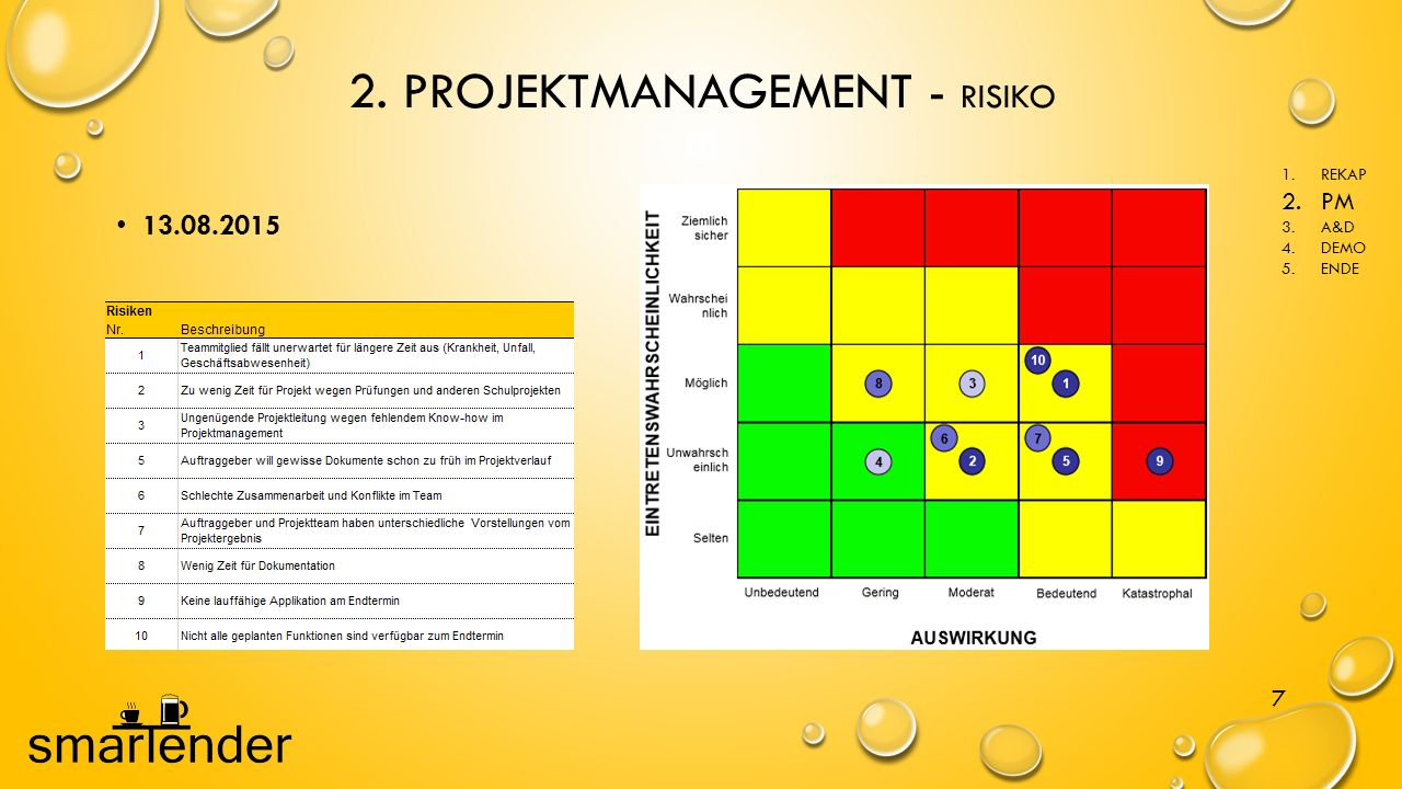 2. PROJEKTMANAGEMENT - Risiko