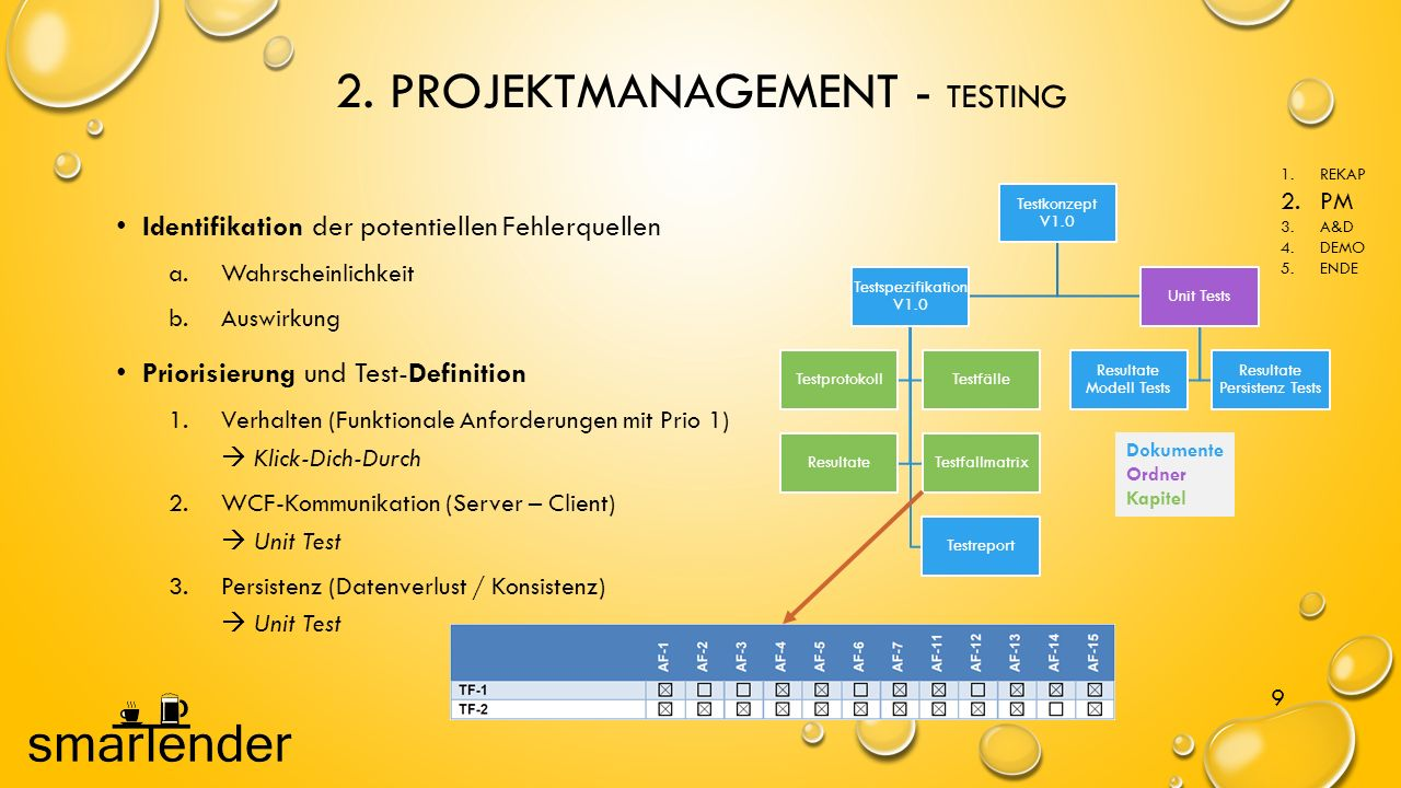 2. PROJEKTMANAGEMENT - TESTING