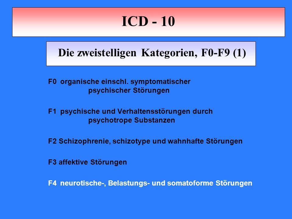 Die zweistelligen Kategorien, F0-F9 (1)