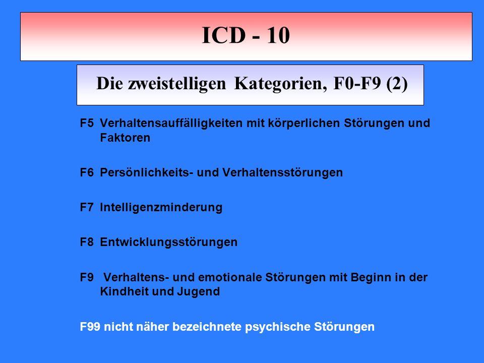 Die zweistelligen Kategorien, F0-F9 (2)