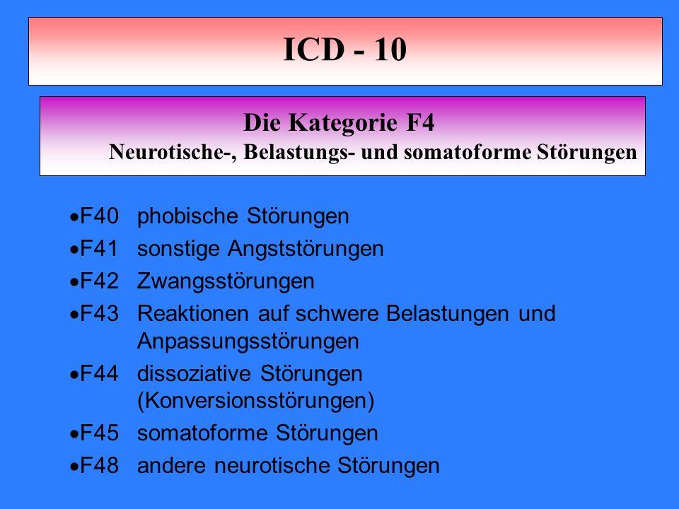 ICD - 10 Die Kategorie F4. Neurotische-, Belastungs- und somatoforme Störungen. F40 phobische Störungen.