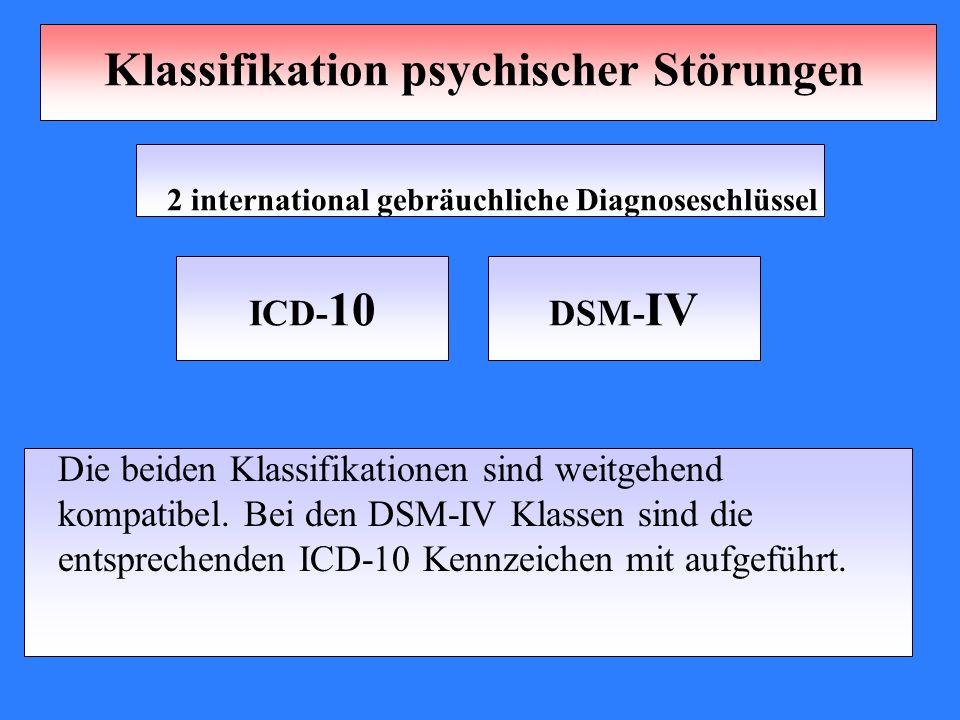 Klassifikation psychischer Störungen