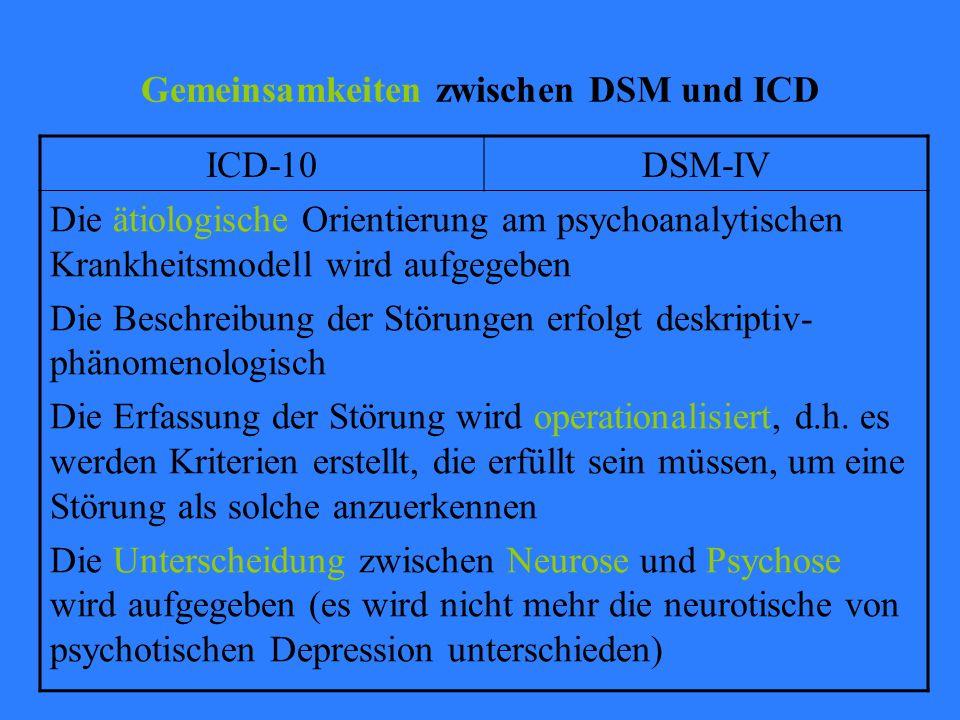 Gemeinsamkeiten zwischen DSM und ICD