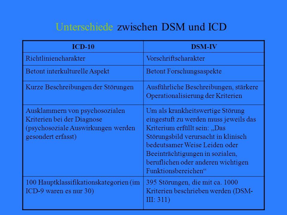 Unterschiede zwischen DSM und ICD