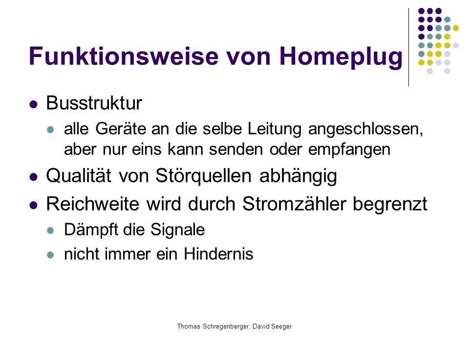 Funktionsweise von Homeplug