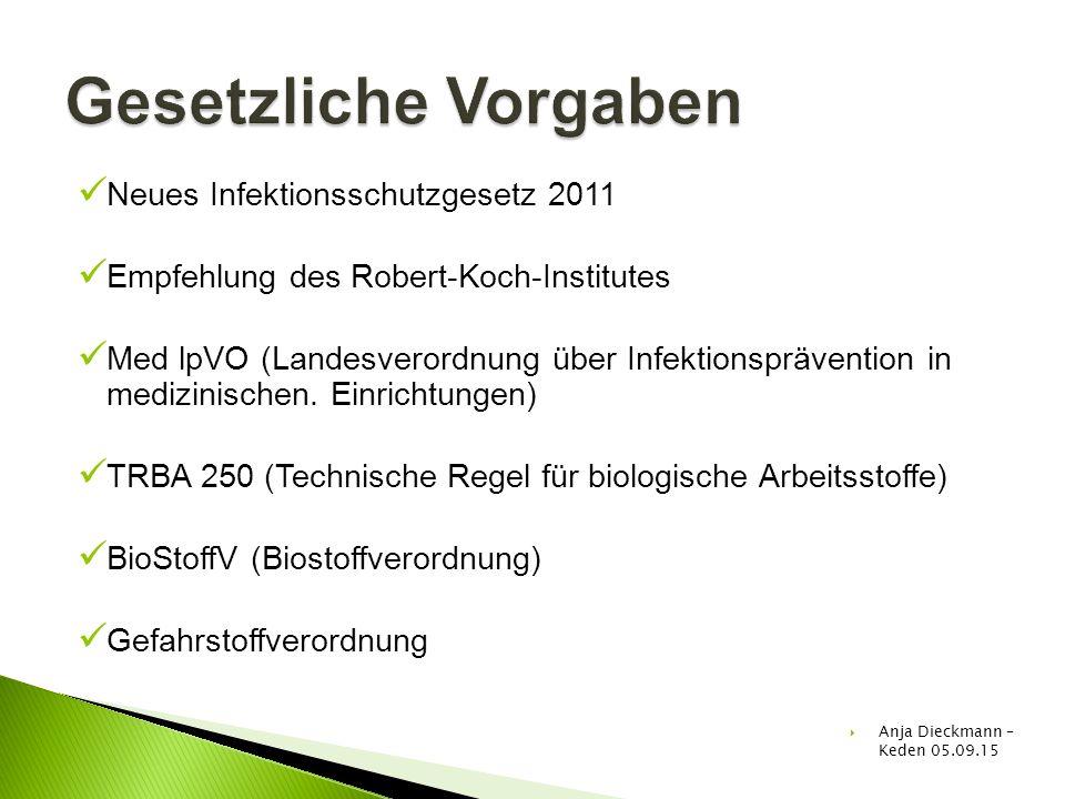 Gesetzliche Vorgaben Neues Infektionsschutzgesetz 2011