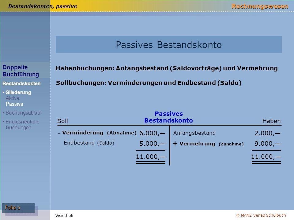 Bestandskonten, passive