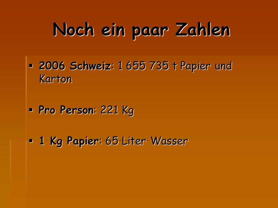 Noch ein paar Zahlen 2006 Schweiz: 1 655 735 t Papier und Karton