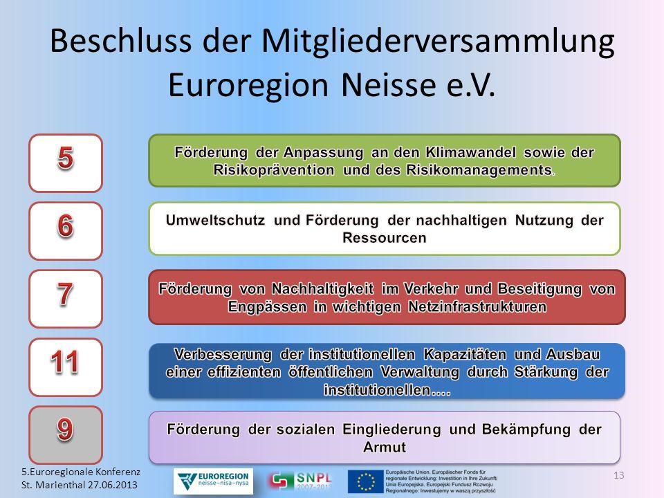 Beschluss der Mitgliederversammlung Euroregion Neisse e.V.