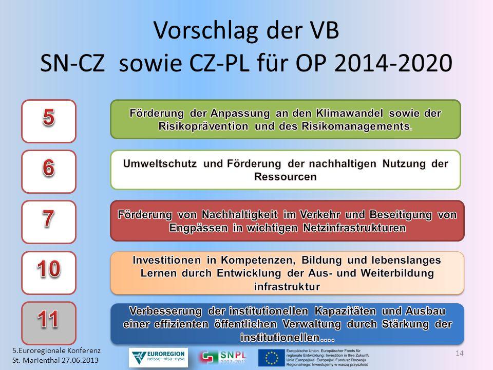Vorschlag der VB SN-CZ sowie CZ-PL für OP 2014-2020