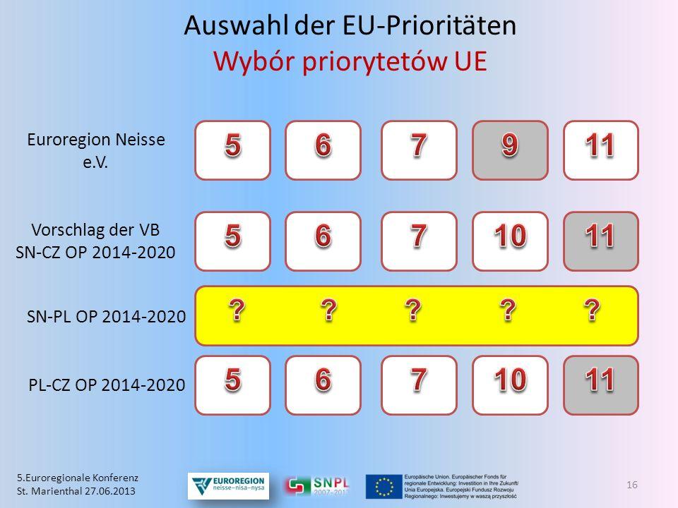 Auswahl der EU-Prioritäten Wybór priorytetów UE