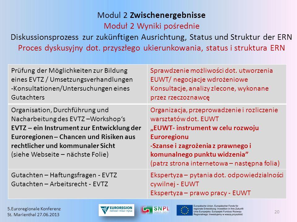Modul 2 Zwischenergebnisse Moduł 2 Wyniki pośrednie Diskussionsprozess zur zukünftigen Ausrichtung, Status und Struktur der ERN Proces dyskusyjny dot. przyszłego ukierunkowania, status i struktura ERN