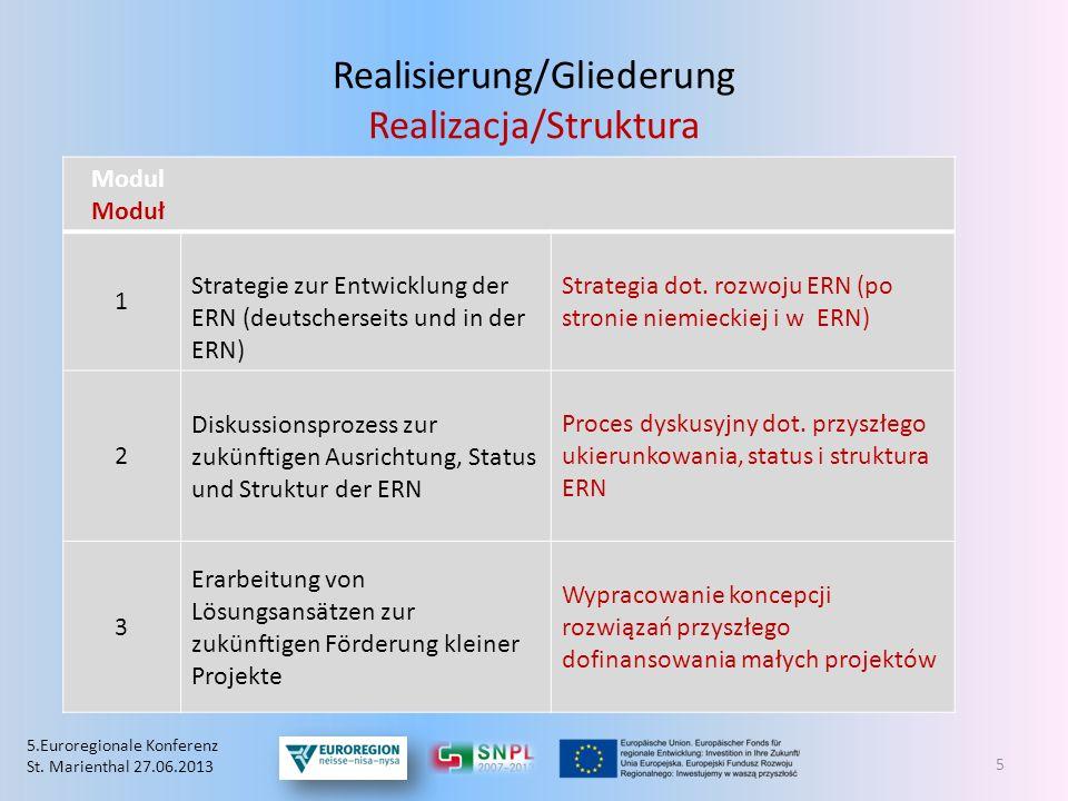 Realisierung/Gliederung Realizacja/Struktura