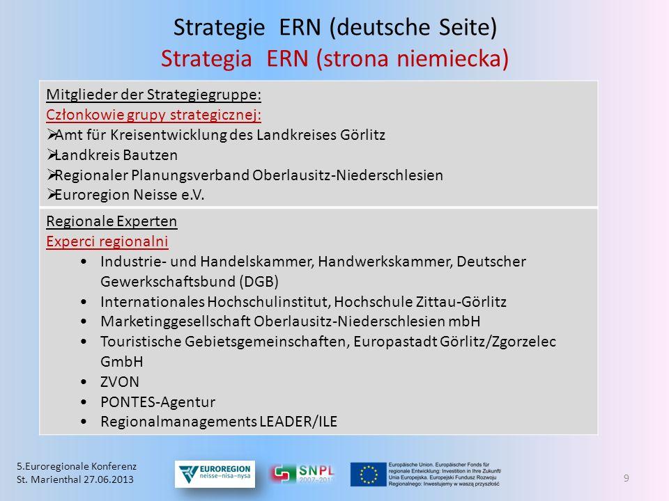 Strategie ERN (deutsche Seite) Strategia ERN (strona niemiecka)