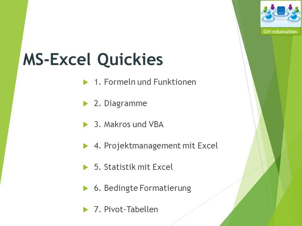 MS-Excel Quickies 1. Formeln und Funktionen 2. Diagramme
