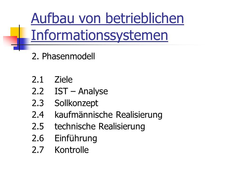 Aufbau von betrieblichen Informationssystemen