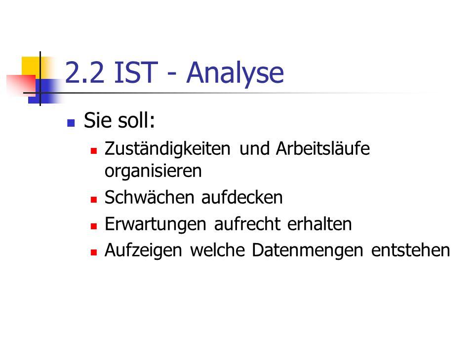 2.2 IST - Analyse Sie soll: Zuständigkeiten und Arbeitsläufe organisieren. Schwächen aufdecken. Erwartungen aufrecht erhalten.