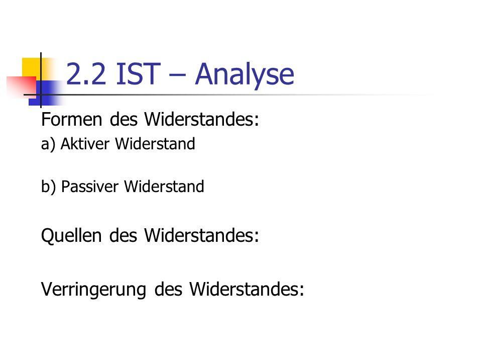 2.2 IST – Analyse Formen des Widerstandes: Quellen des Widerstandes: