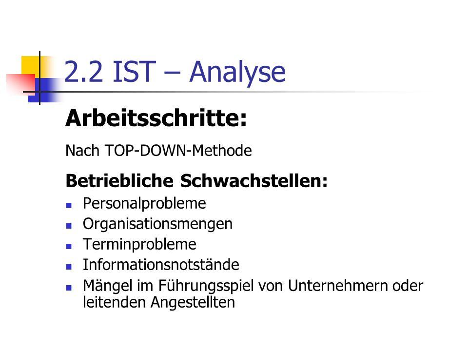 2.2 IST – Analyse Arbeitsschritte: Betriebliche Schwachstellen:
