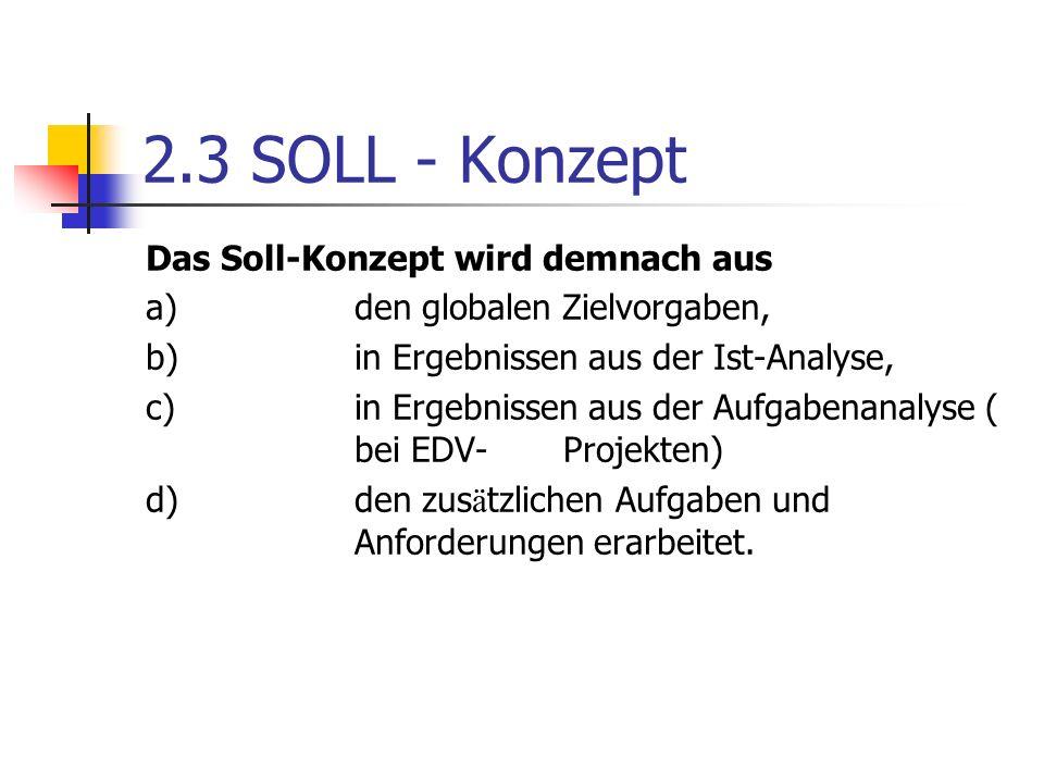 2.3 SOLL - Konzept Das Soll-Konzept wird demnach aus